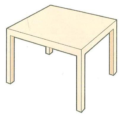 pearson-table